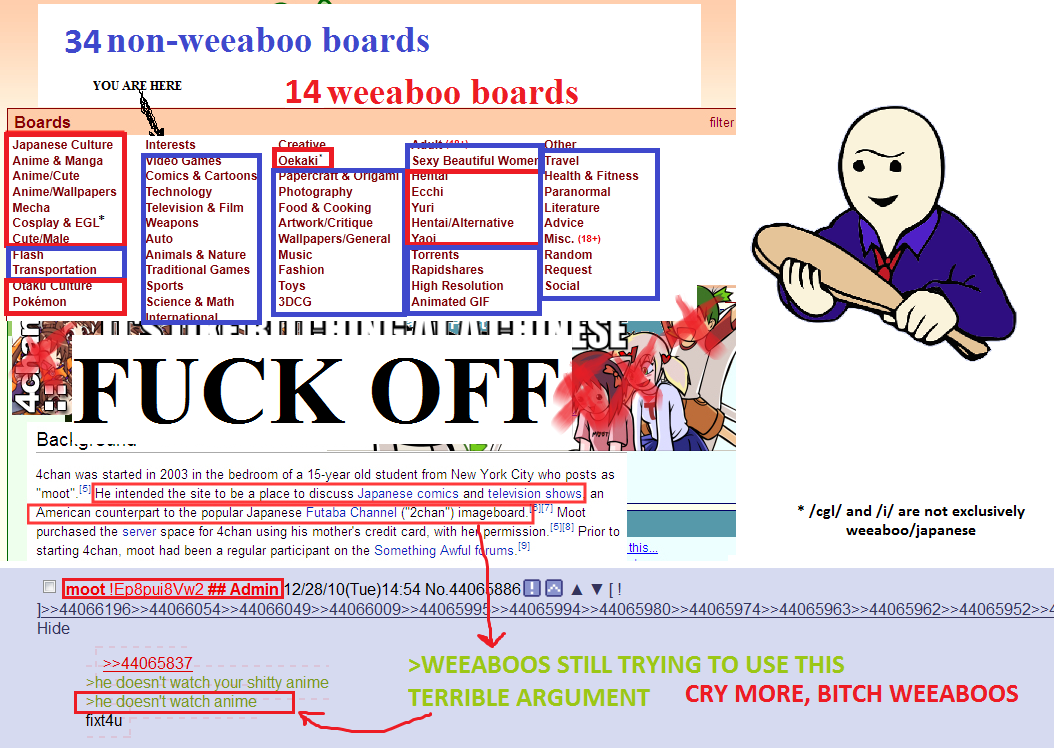 4Chan Torrent co/ - comics & cartoons » thread #102308424