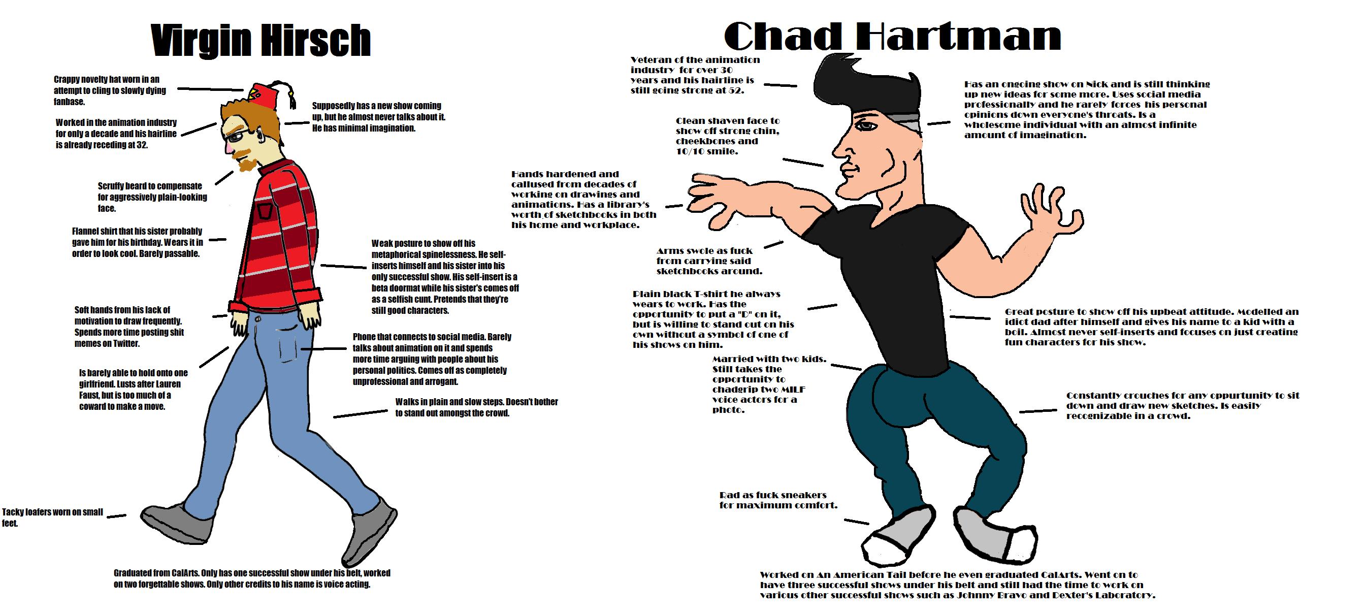 View SameGoogleiqdbSauceNAO Virgin Hirsch vs Chad Hartman.png, ...